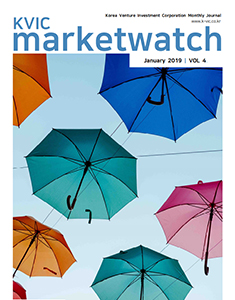 MarketWatch Thumb